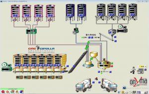 Sistema di automazione per impianto di calcestruzzo